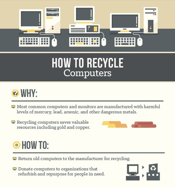 old laptop infographic